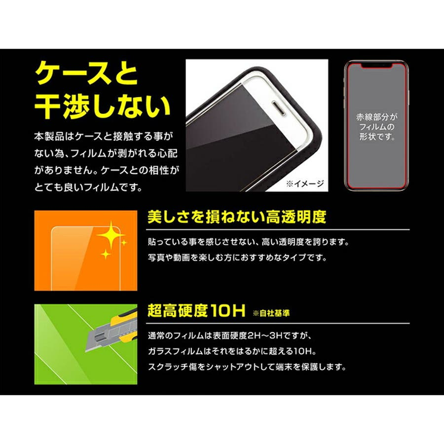 iPhone12 mini iphone2020秋 4