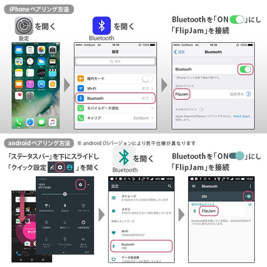 rienda リエンダ 花柄 iPhone Bluetooth (ブルートゥース スピーカー) 「ロージーフラワー」 軽量音楽小型花柄 ワイヤレス 8