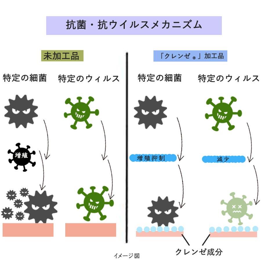 クレンゼ 抗菌 抗ウイルス 6