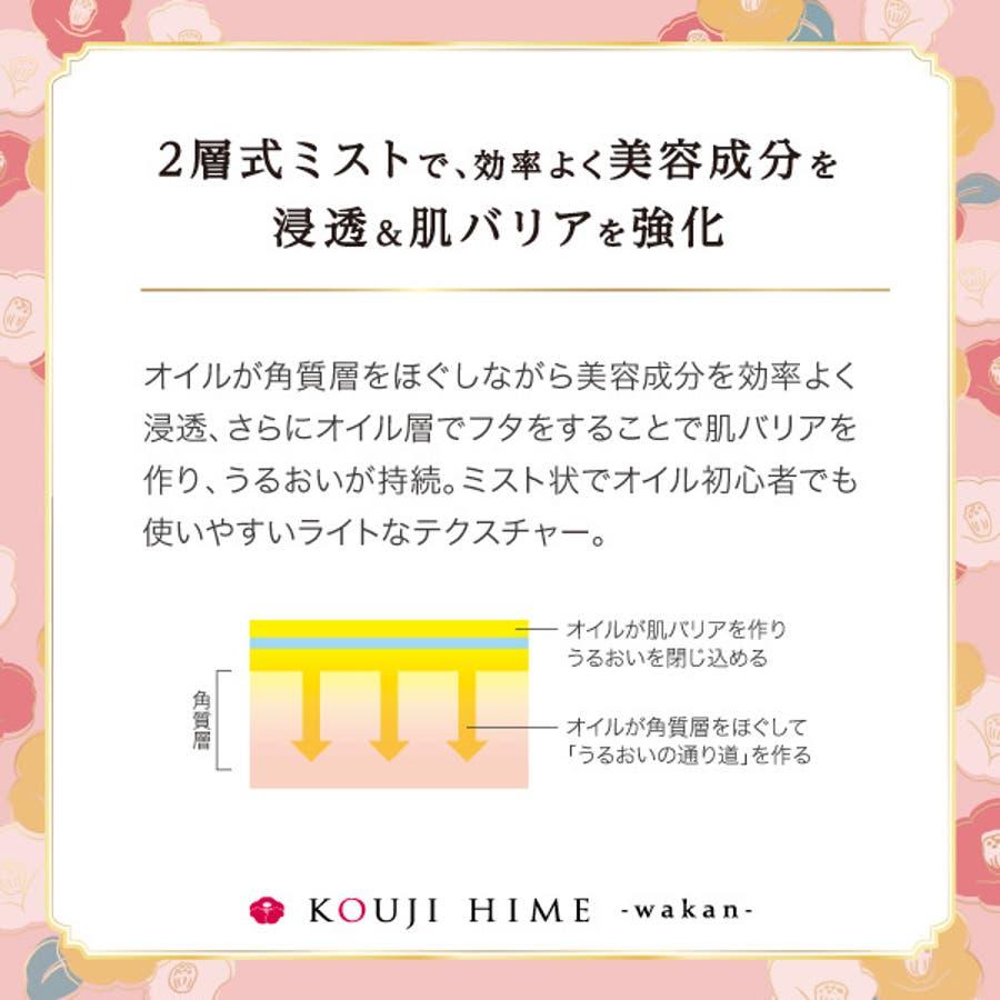 糀姫フェイスマスク(桜) 3
