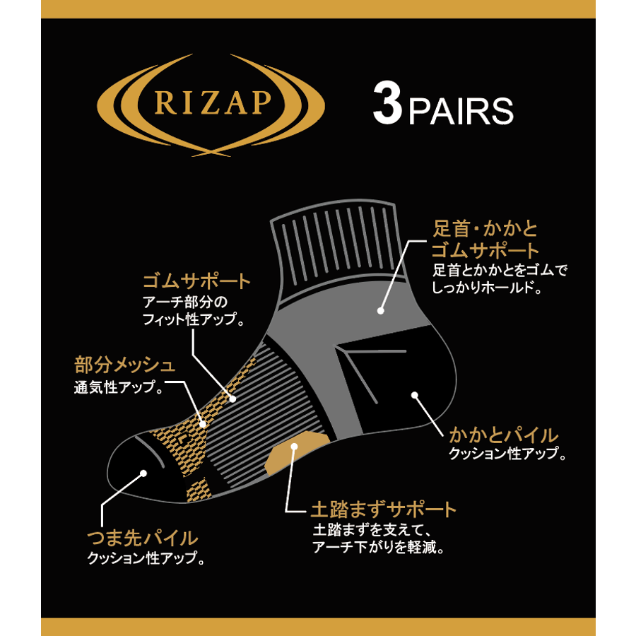 【RIZAP】(3足組)スポーツソックス クロベースロゴSN3P 26−28cm  7