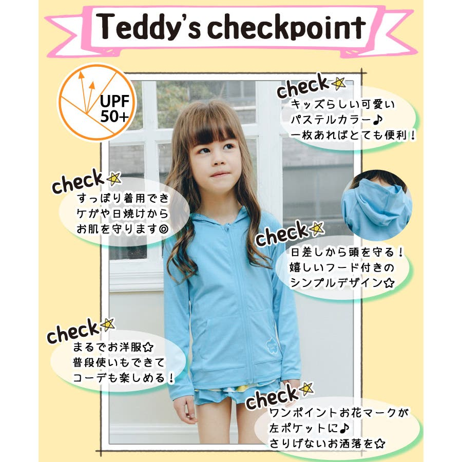 Upf50 for Tedy shop